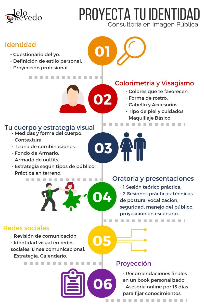 consuelo-quevedo-identidad-estrategia-proyección-comunicación-visual-2018-2